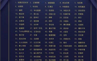 中国快消品 B2B 行业发展报告 2018
